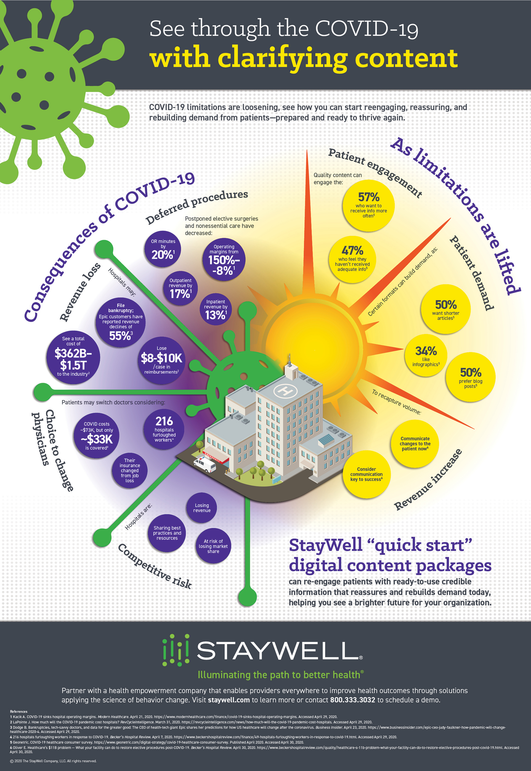 ICM_Infographic_ReopenCampaign_HospitalImpact-final