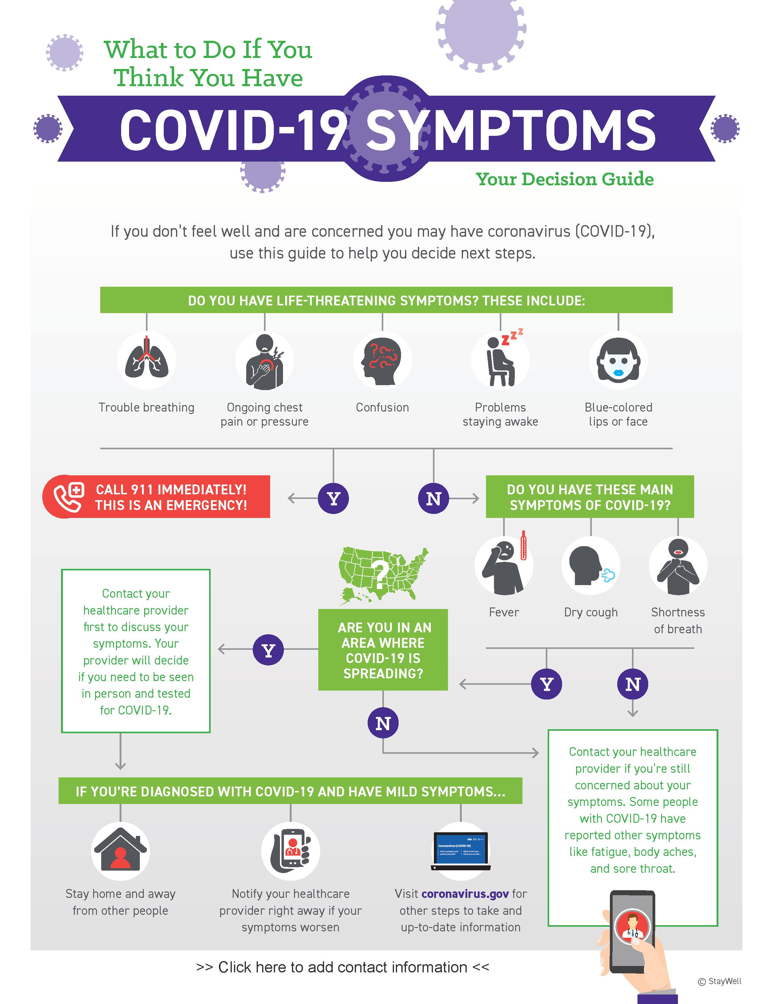 Krames_StayWell_COVID-19_Symptom_Decision_Guide
